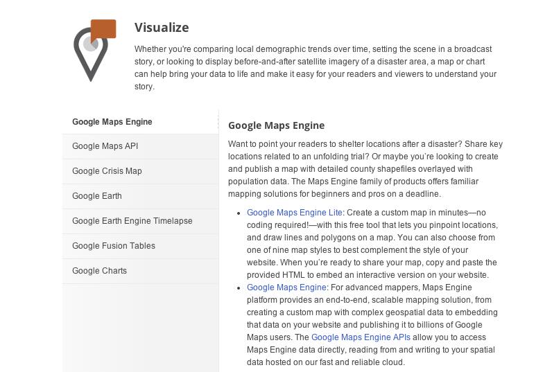 VISUALISERING: Google har samlet alle sine hjelpemidler i en enkel oversikt for deg.